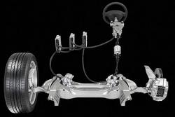 Nissan steer-by-wire technology
